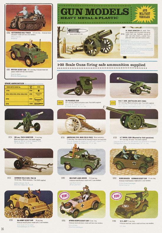 Britains Trade catalogue 1977